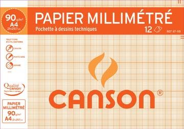 Canson millimeterpapier, pak van 12 vel